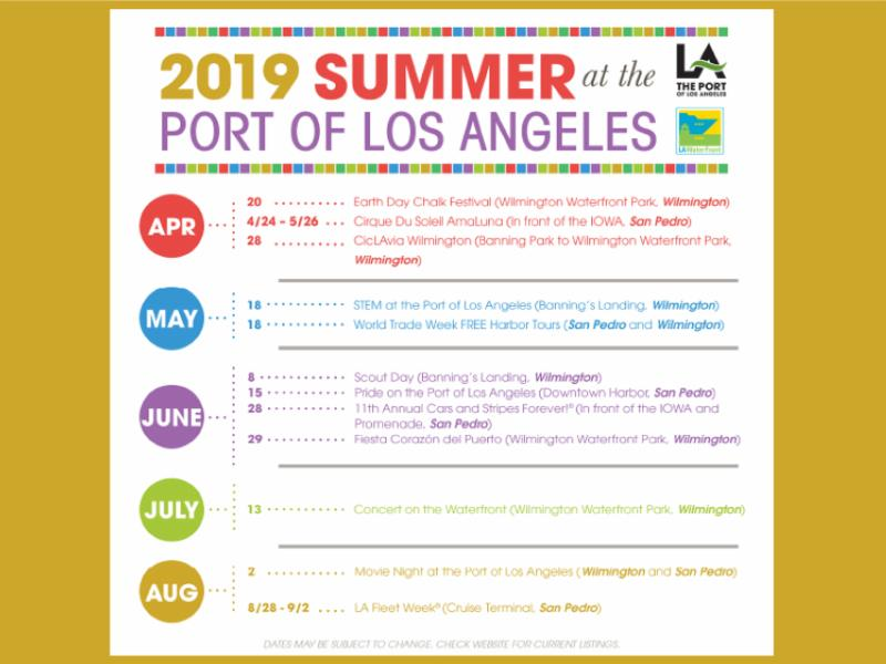 2019 Summer at the Port